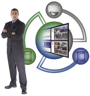 Copy Products Solutions for Enterprise